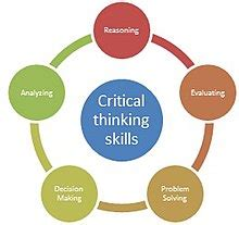 Personal critical thinking